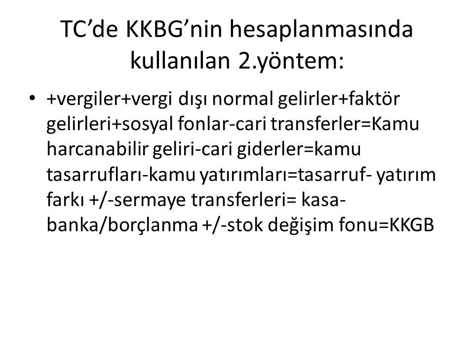 TC'de KKBG'nin hesaplanmasında kullanılan 2.yöntem: