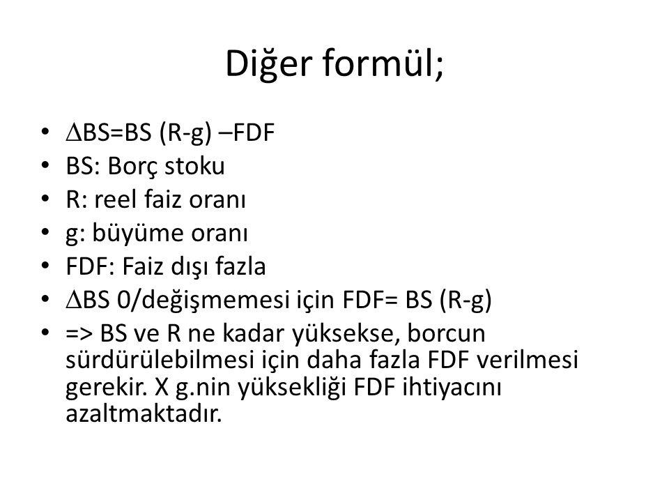 Diğer formül; BS=BS (R-g) –FDF BS: Borç stoku R: reel faiz oranı