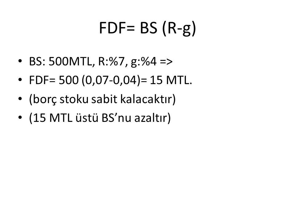 FDF= BS (R-g) BS: 500MTL, R:%7, g:%4 =>