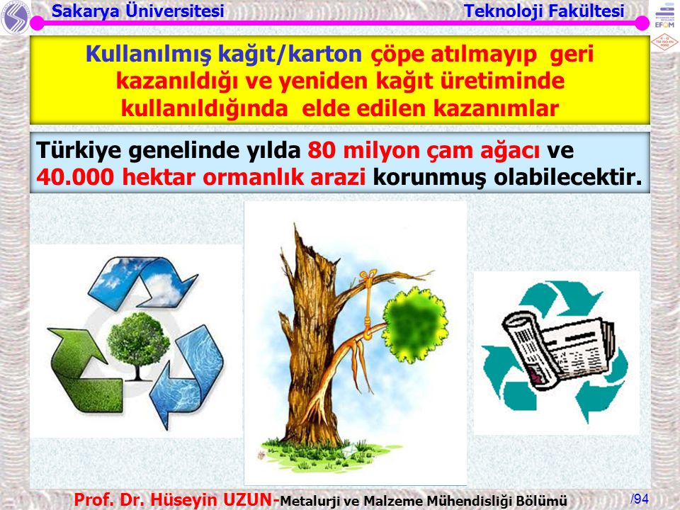 Kullanılmış kağıt/karton çöpe atılmayıp geri kazanıldığı ve yeniden kağıt üretiminde kullanıldığında elde edilen kazanımlar