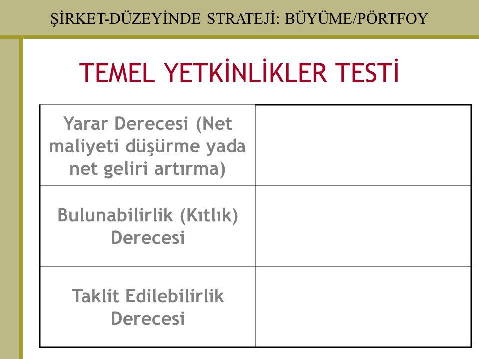 TEMEL YETKİNLİKLER TESTİ