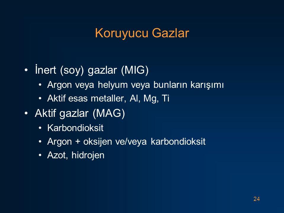 Koruyucu Gazlar İnert (soy) gazlar (MIG) Aktif gazlar (MAG)