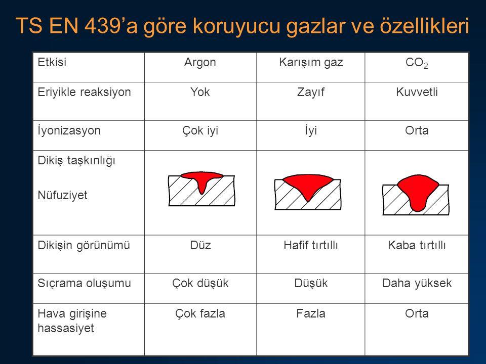 TS EN 439'a göre koruyucu gazlar ve özellikleri