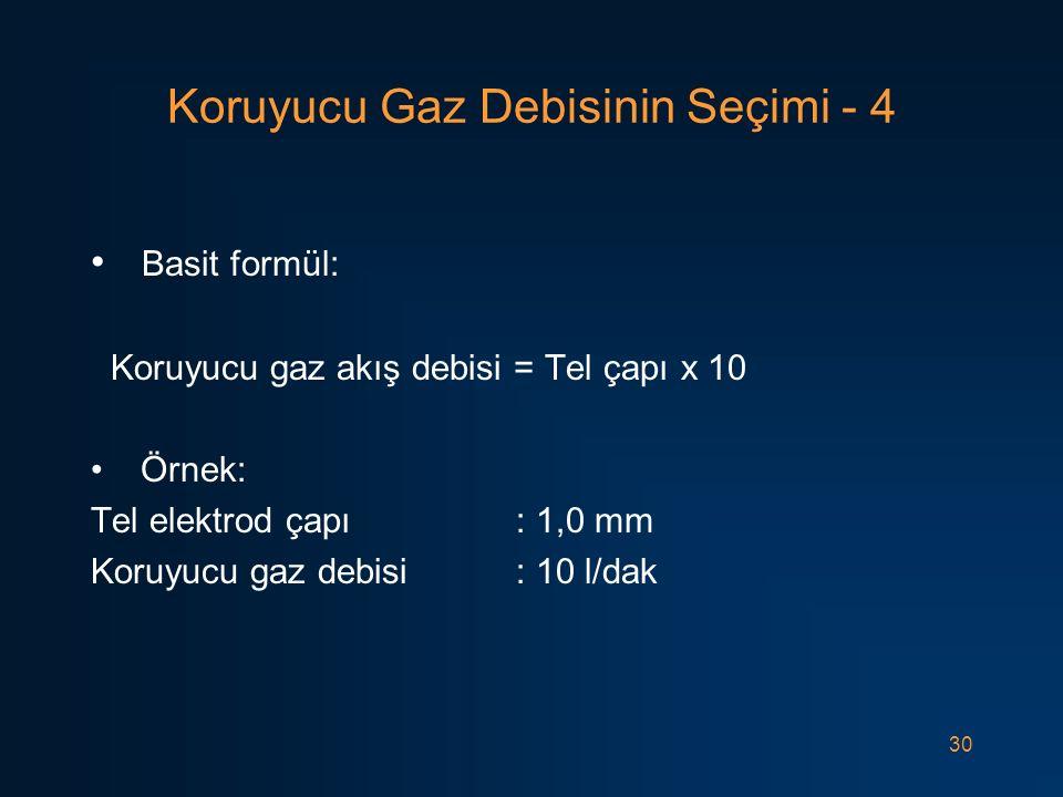 Koruyucu Gaz Debisinin Seçimi - 4