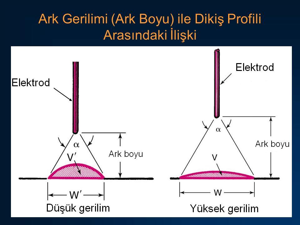 Ark Gerilimi (Ark Boyu) ile Dikiş Profili Arasındaki İlişki