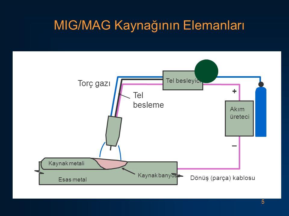MIG/MAG Kaynağının Elemanları