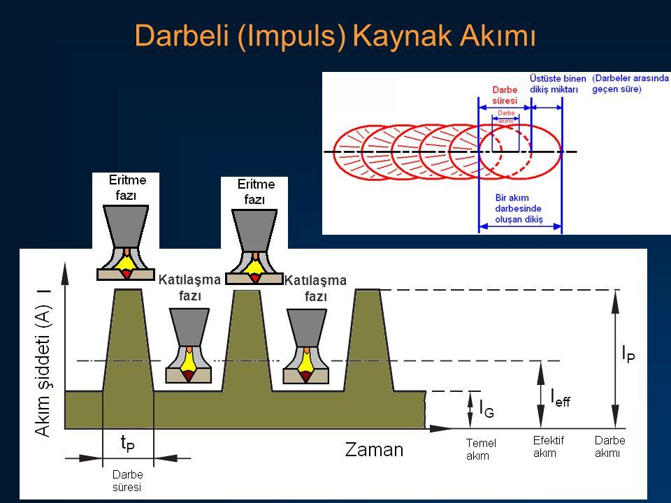 Darbeli (Impuls) Kaynak Akımı
