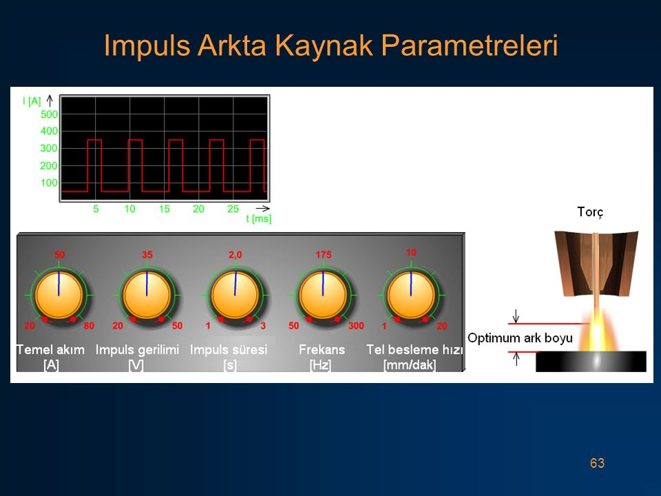Impuls Arkta Kaynak Parametreleri