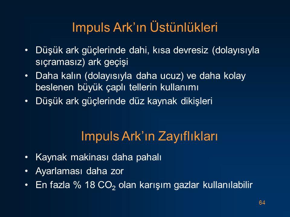 Impuls Ark'ın Üstünlükleri
