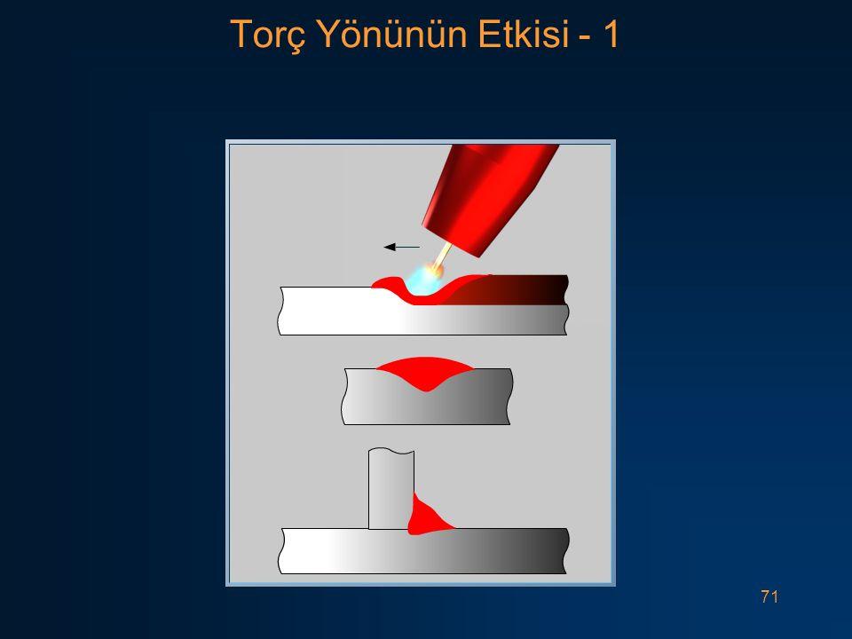 Torç Yönünün Etkisi - 1