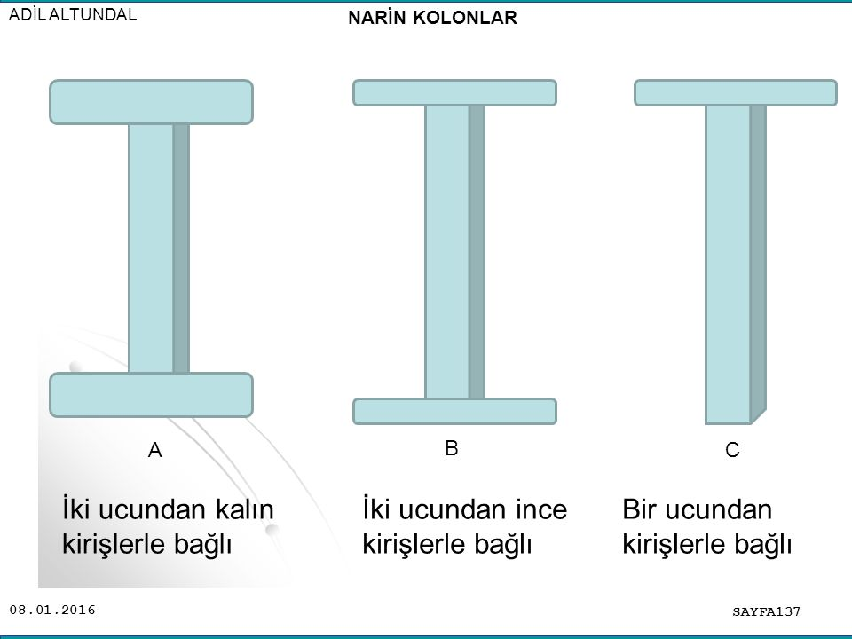 İki ucundan kalın kirişlerle bağlı İki ucundan ince kirişlerle bağlı