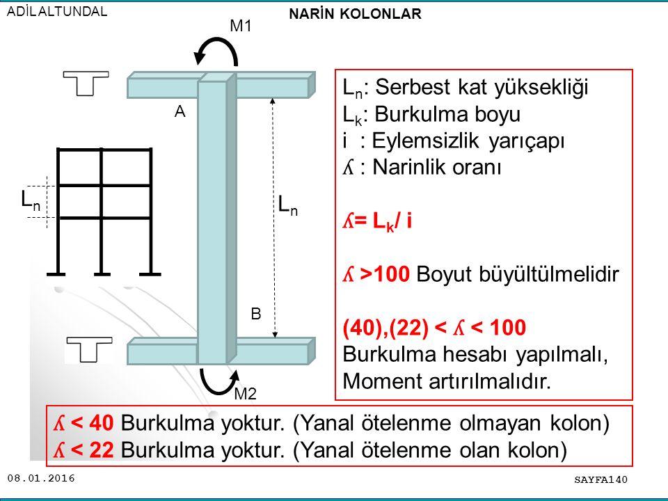 Ln: Serbest kat yüksekliği Lk: Burkulma boyu i : Eylemsizlik yarıçapı