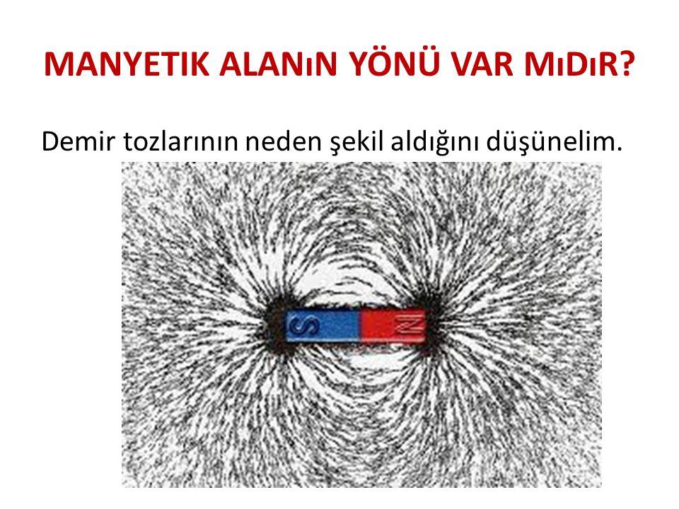 Manyetik Alanın Yönü Var mıdır
