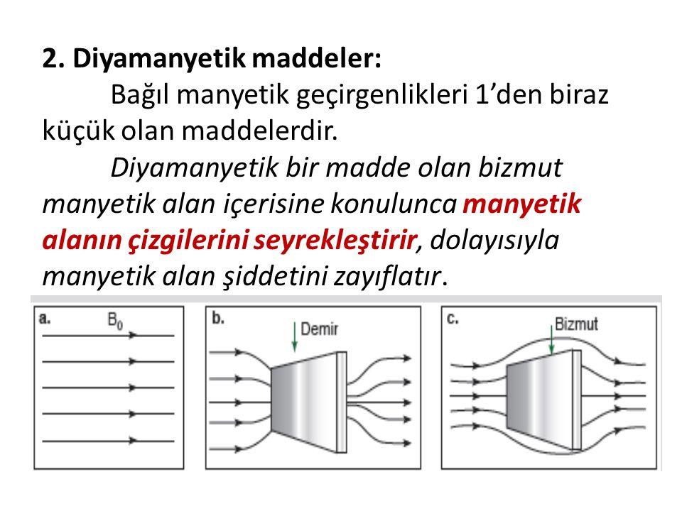 2. Diyamanyetik maddeler: