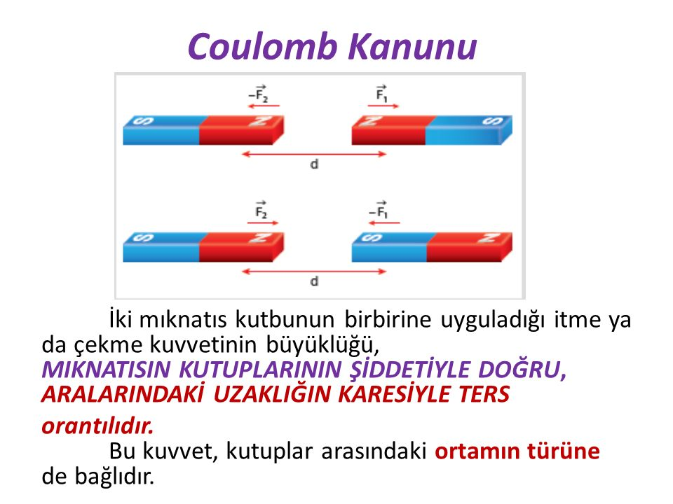 Coulomb Kanunu