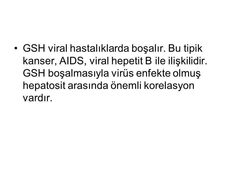 GSH viral hastalıklarda boşalır