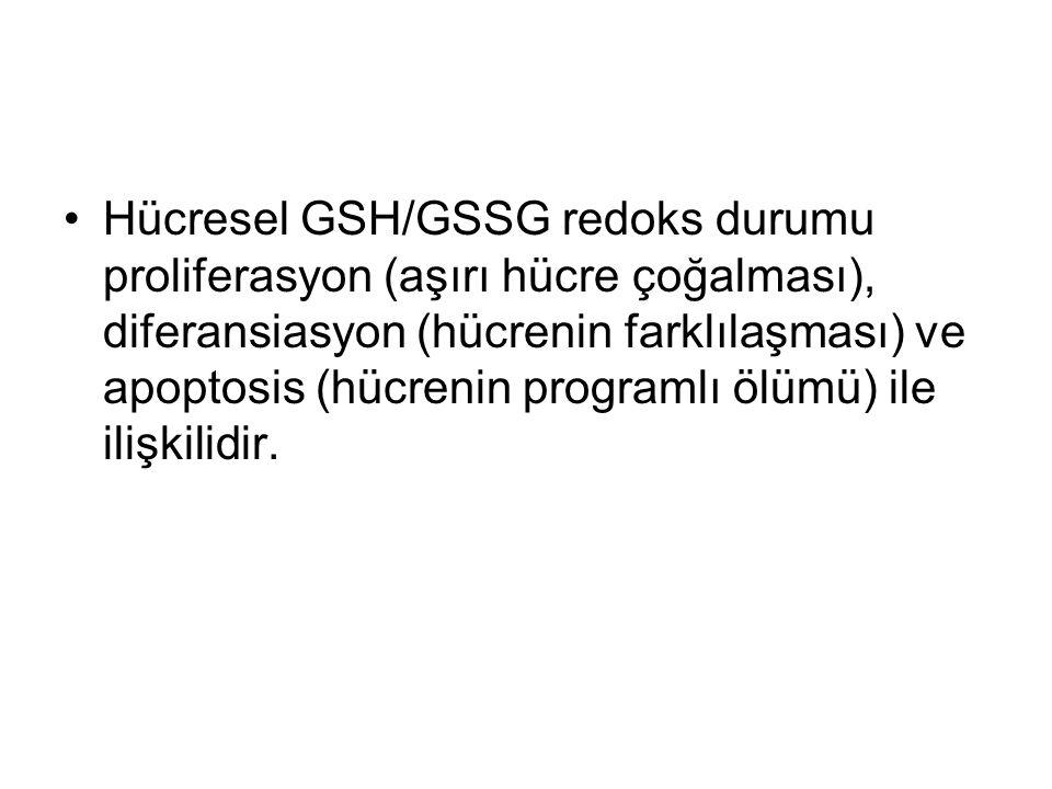 Hücresel GSH/GSSG redoks durumu proliferasyon (aşırı hücre çoğalması), diferansiasyon (hücrenin farklılaşması) ve apoptosis (hücrenin programlı ölümü) ile ilişkilidir.