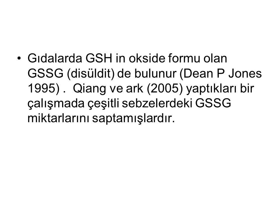 Gıdalarda GSH in okside formu olan GSSG (disüldit) de bulunur (Dean P Jones 1995) .