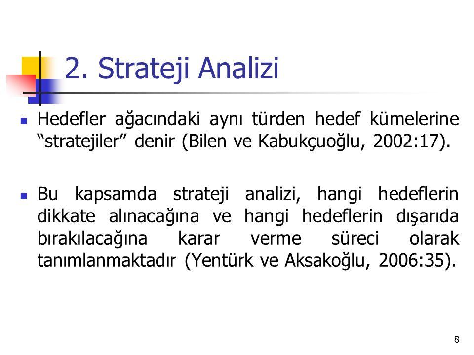 2. Strateji Analizi Hedefler ağacındaki aynı türden hedef kümelerine stratejiler denir (Bilen ve Kabukçuoğlu, 2002:17).