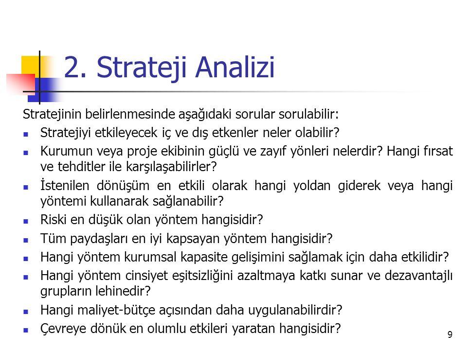 2. Strateji Analizi Stratejinin belirlenmesinde aşağıdaki sorular sorulabilir: Stratejiyi etkileyecek iç ve dış etkenler neler olabilir