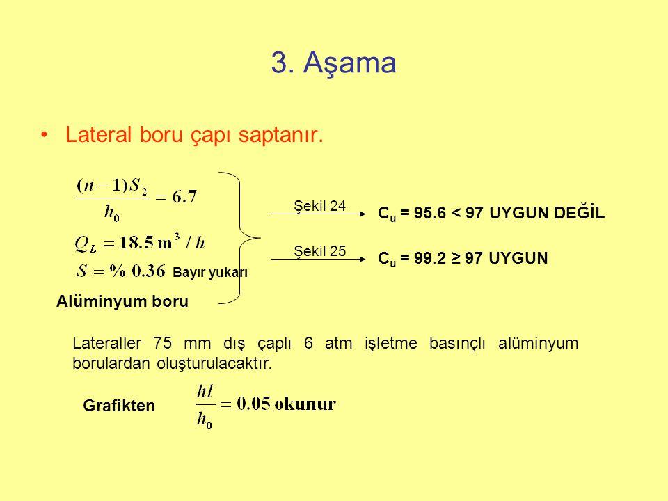 3. Aşama Lateral boru çapı saptanır. Cu = 95.6 < 97 UYGUN DEĞİL
