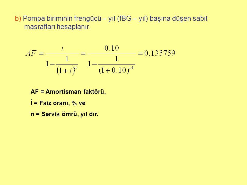 b) Pompa biriminin frengücü – yıl (fBG – yıl) başına düşen sabit masrafları hesaplanır.