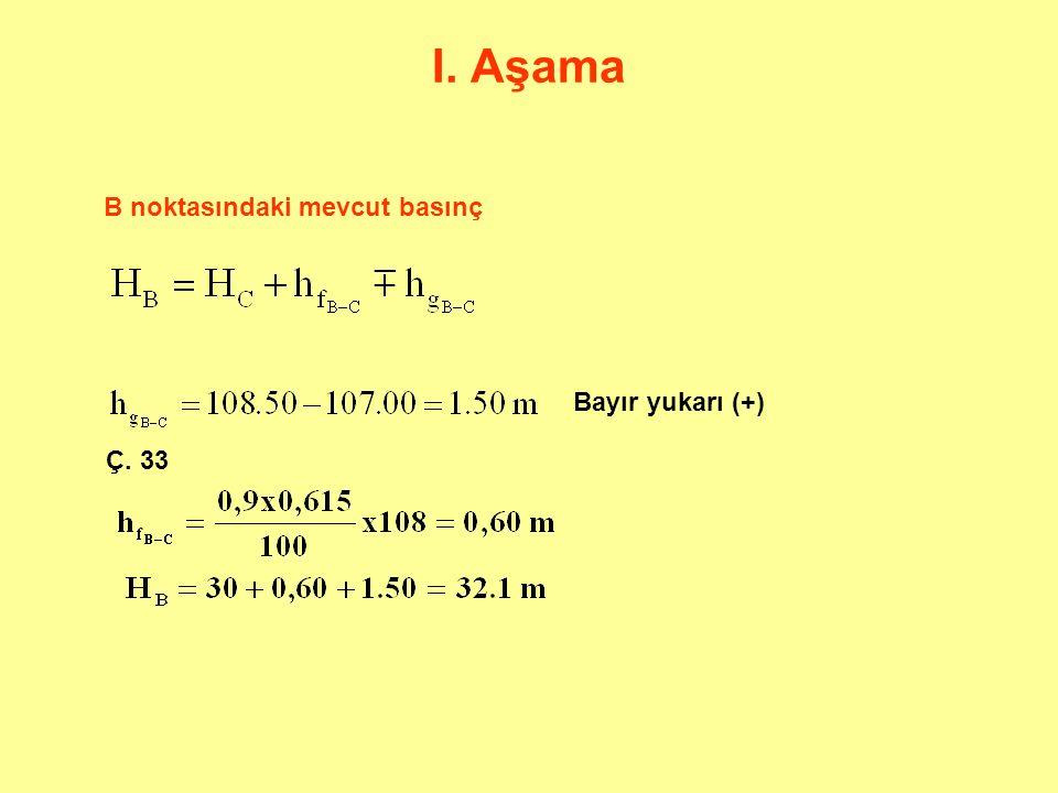 I. Aşama B noktasındaki mevcut basınç Bayır yukarı (+) Ç. 33