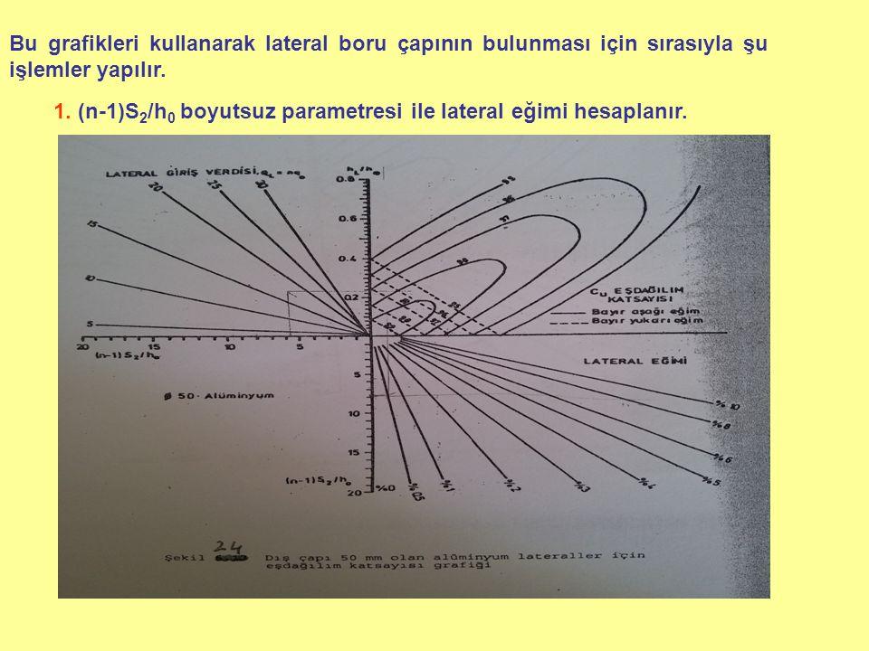 Bu grafikleri kullanarak lateral boru çapının bulunması için sırasıyla şu işlemler yapılır.