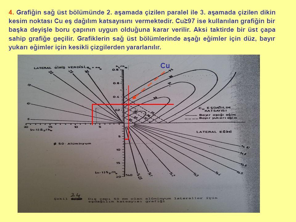 4. Grafiğin sağ üst bölümünde 2. aşamada çizilen paralel ile 3