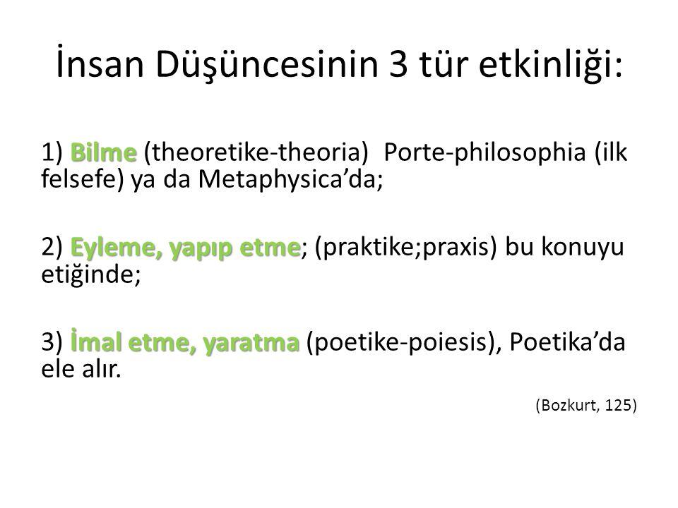 İnsan Düşüncesinin 3 tür etkinliği:
