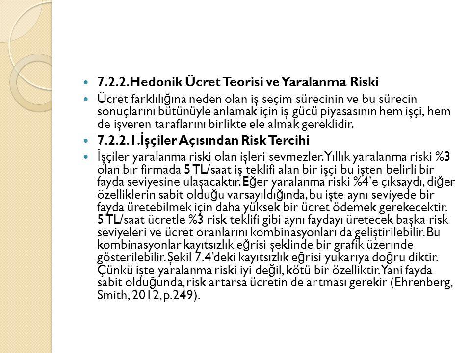 7.2.2.Hedonik Ücret Teorisi ve Yaralanma Riski
