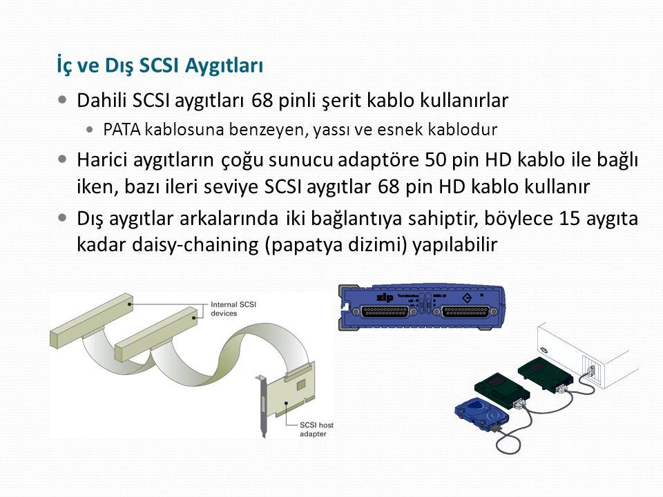 İç ve Dış SCSI Aygıtları