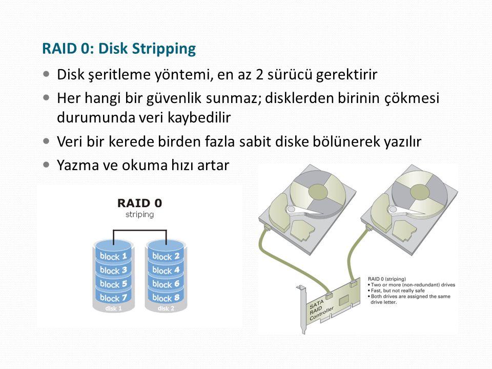 RAID 0: Disk Stripping Disk şeritleme yöntemi, en az 2 sürücü gerektirir.