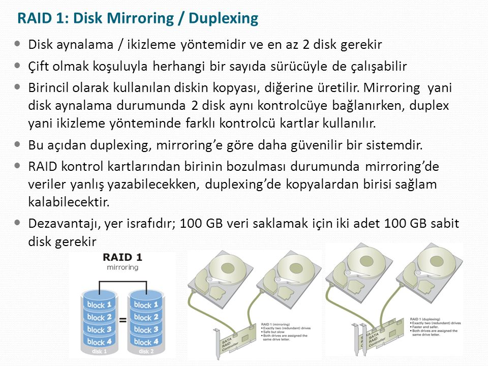 RAID 1: Disk Mirroring / Duplexing