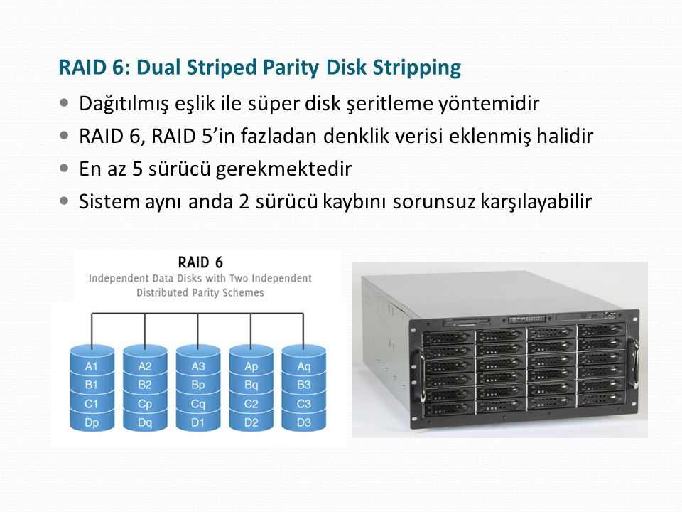 RAID 6: Dual Striped Parity Disk Stripping