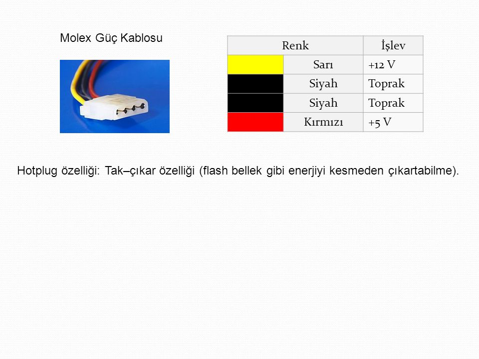 Molex Güç Kablosu Renk. İşlev. Sarı. +12 V. Siyah. Toprak. Kırmızı. +5 V.