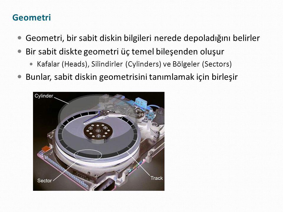Geometri Geometri, bir sabit diskin bilgileri nerede depoladığını belirler. Bir sabit diskte geometri üç temel bileşenden oluşur.