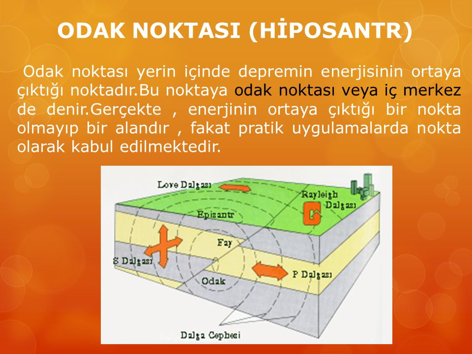 ODAK NOKTASI (HİPOSANTR)