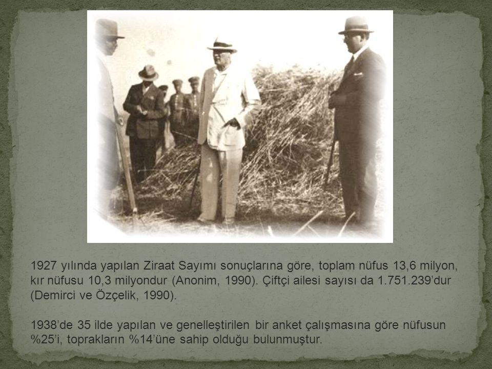 1927 yılında yapılan Ziraat Sayımı sonuçlarına göre, toplam nüfus 13,6 milyon, kır nüfusu 10,3 milyondur (Anonim, 1990). Çiftçi ailesi sayısı da 1.751.239'dur (Demirci ve Özçelik, 1990).