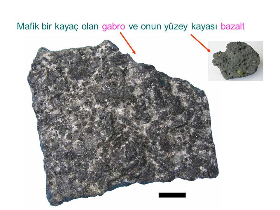 Mafik bir kayaç olan gabro ve onun yüzey kayası bazalt