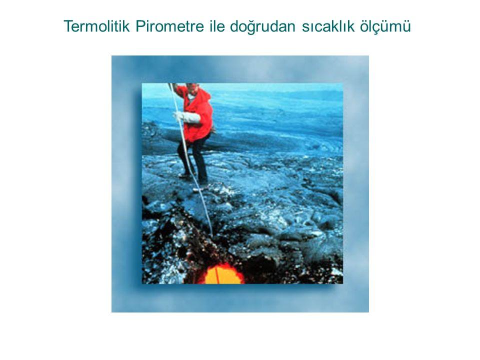 Termolitik Pirometre ile doğrudan sıcaklık ölçümü