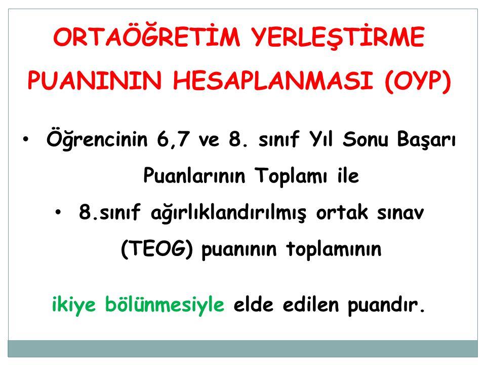 ORTAÖĞRETİM YERLEŞTİRME PUANININ HESAPLANMASI (OYP)