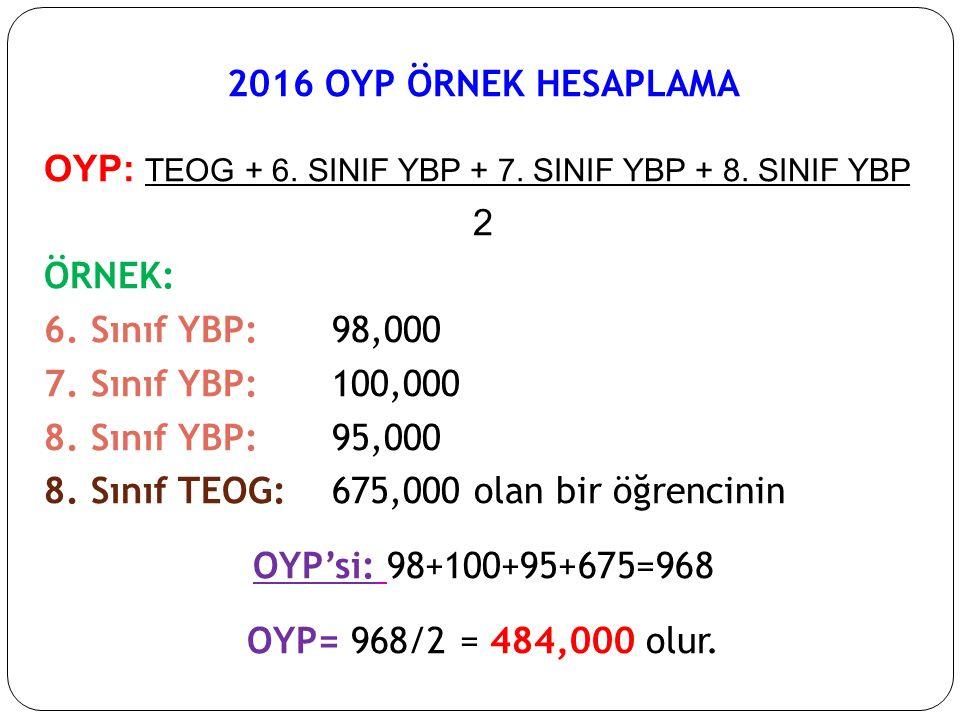 2016 OYP ÖRNEK HESAPLAMA OYP: TEOG + 6. SINIF YBP + 7. SINIF YBP + 8. SINIF YBP. 2. ÖRNEK: 6. Sınıf YBP: 98,000.