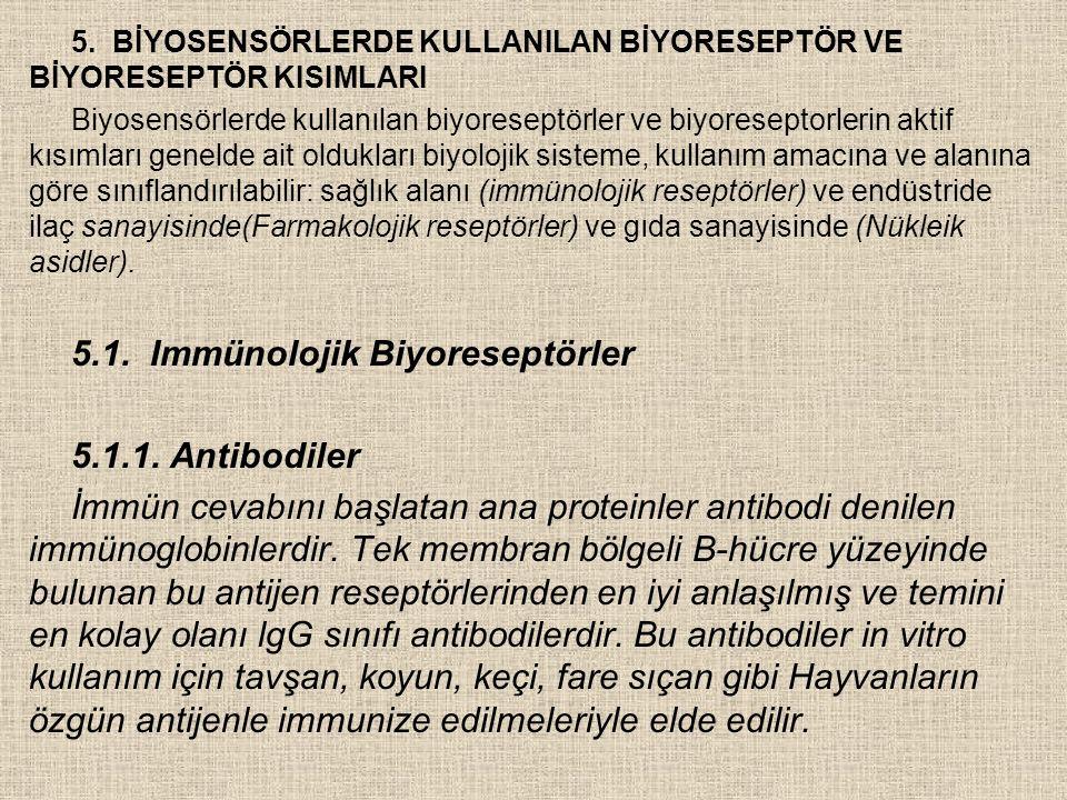 5.1. Immünolojik Biyoreseptörler 5.1.1. Antibodiler