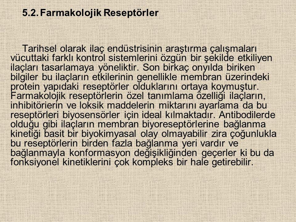 5.2. Farmakolojik Reseptörler