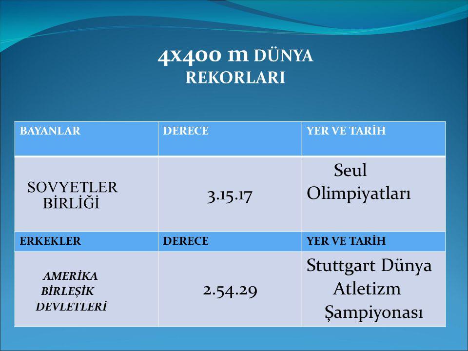 4x400 m DÜNYA REKORLARI 3.15.17 Seul Olimpiyatları 2.54.29