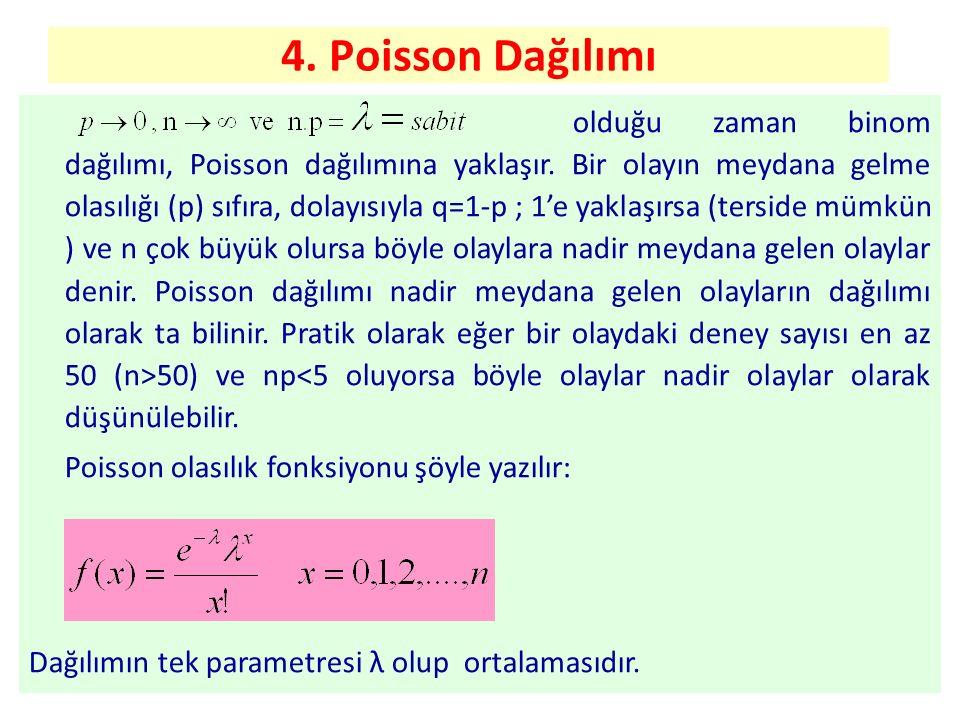 4. Poisson Dağılımı 4. Poisson Dağılımı