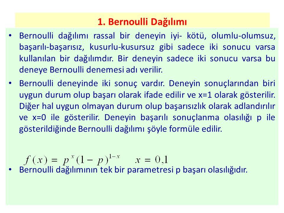 1. Bernoulli Dağılımı