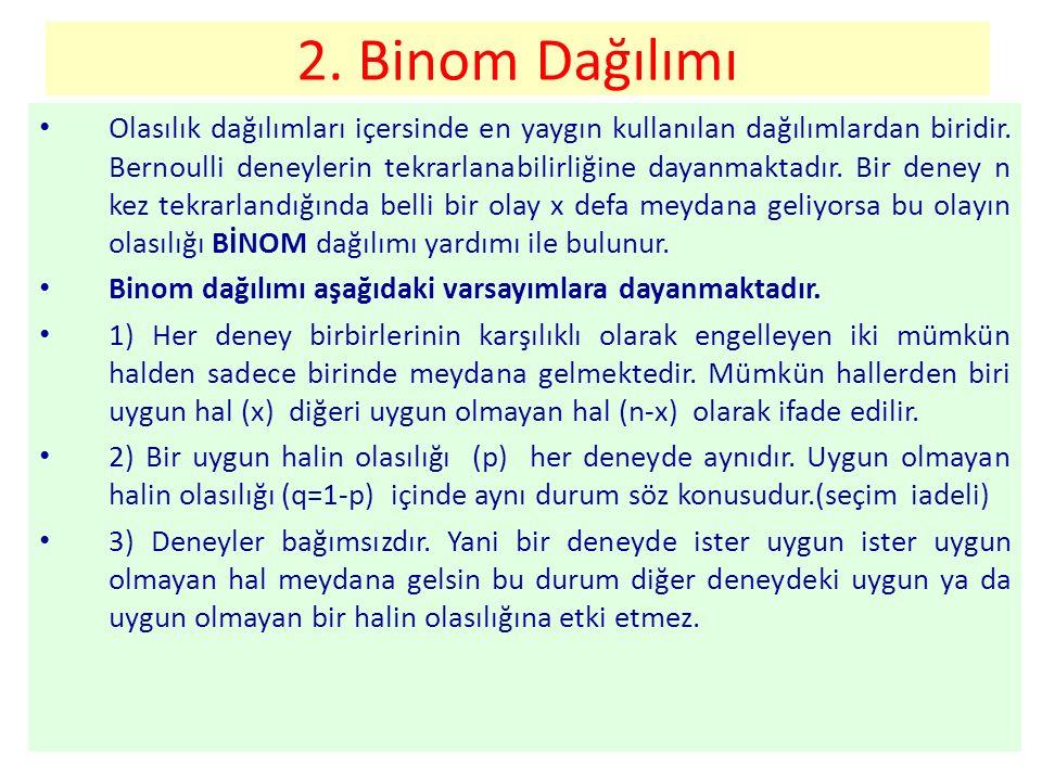 2. Binom Dağılımı