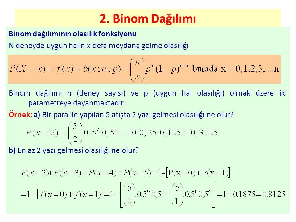 2. Binom Dağılımı Binom dağılımının olasılık fonksiyonu